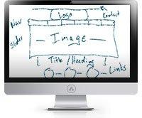 Designing Websites